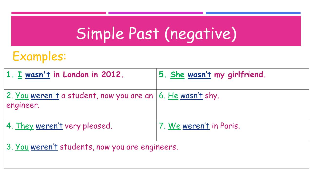 Examples: Simple Past (negative) 1. I wasn t in London in 2012.5.