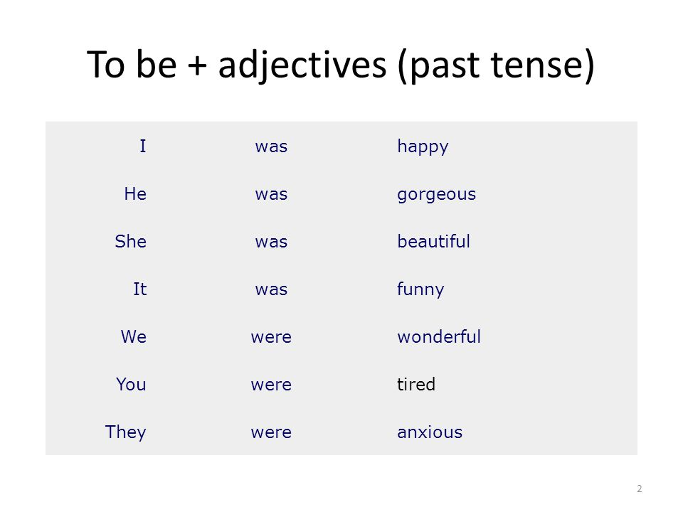 To be + adjectives (past tense) 2 Iwashappy Hewasgorgeous Shewasbeautiful Itwasfunny Wewerewonderful Youweretired Theywereanxious