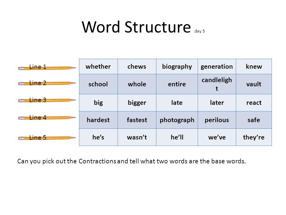 Word Structure day 5 Line 1 Line 2 Line 3 Line 4 whetherchewsbiographygenerationknew schoolwholeentire candleligh t vault bigbiggerlatelaterreact hard