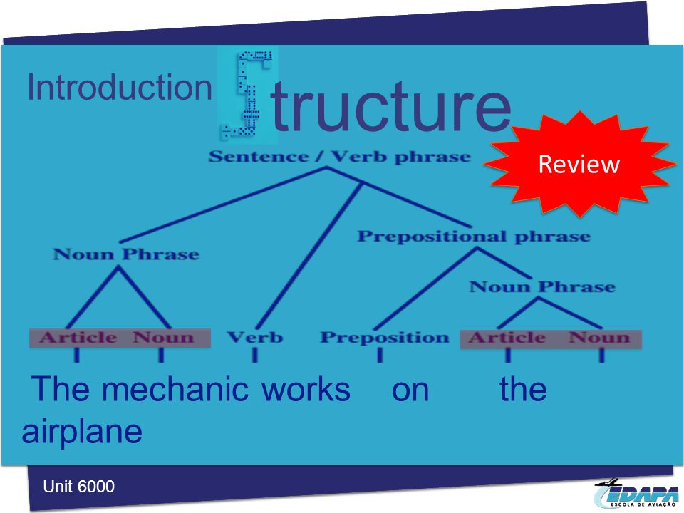 Introduction Unit 6000 tructure The mechanic works on the airplane Review