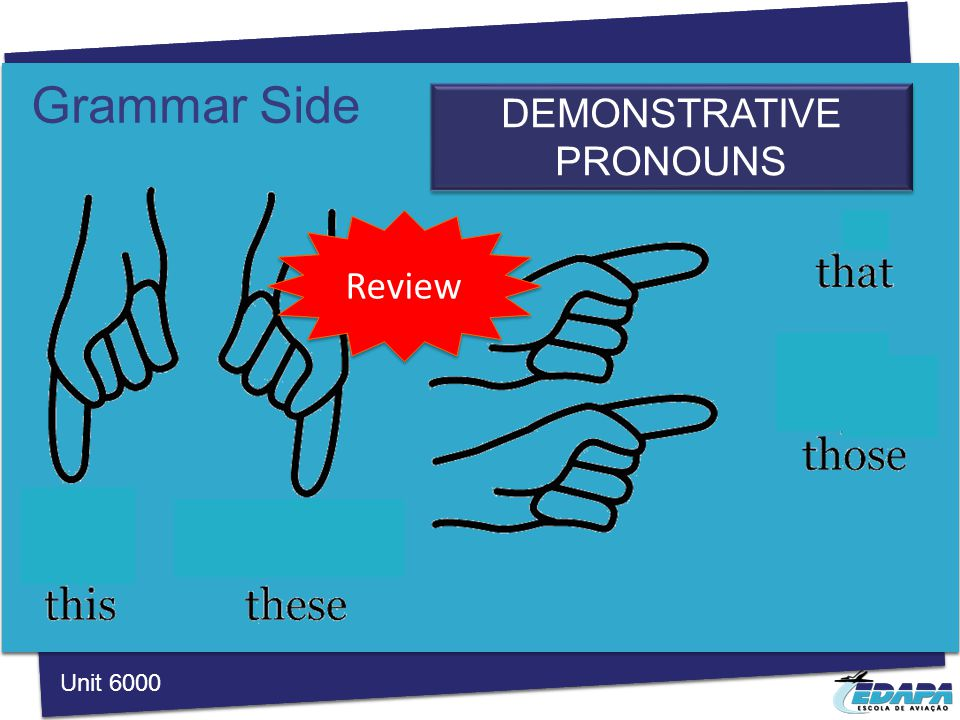 Grammar Side DEMONSTRATIVE PRONOUNS Unit 6000 Review