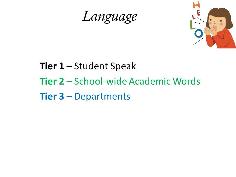 Language Tier 1 – Student Speak Tier 2 – School-wide Academic Words Tier 3 – Departments