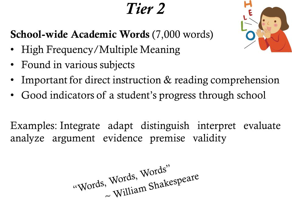 School-wide Academic Words (7,000 words) High Frequency/Multiple Meaning Found in various subjects Important for direct instruction & reading comprehension Good indicators of a student's progress through school Examples: Integrate adapt distinguish interpret evaluate analyze argument evidence premise validity Tier 2 Words, Words, Words ~ William Shakespeare