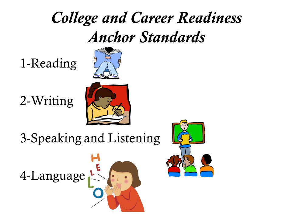 College and Career Readiness Anchor Standards 1-Reading 2-Writing 3-Speaking and Listening 4-Language