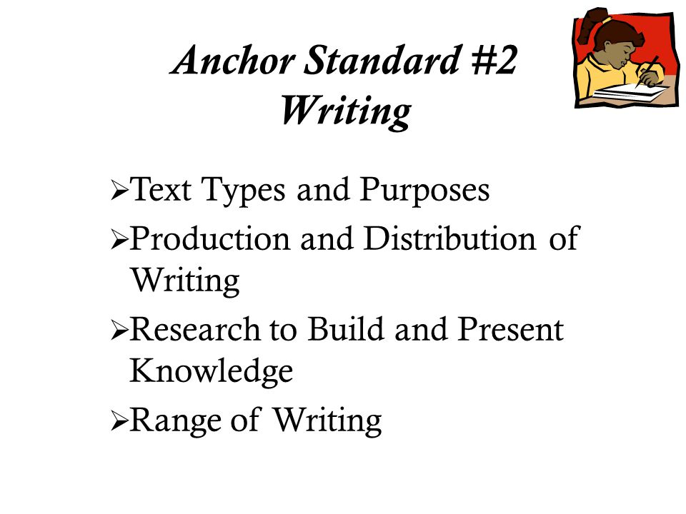 Anchor Standard #2 Writing  Text Types and Purposes  Production and Distribution of Writing  Research to Build and Present Knowledge  Range of Writing