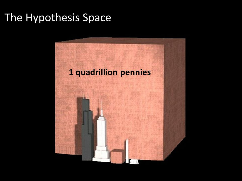 The Hypothesis Space 1 quadrillion pennies