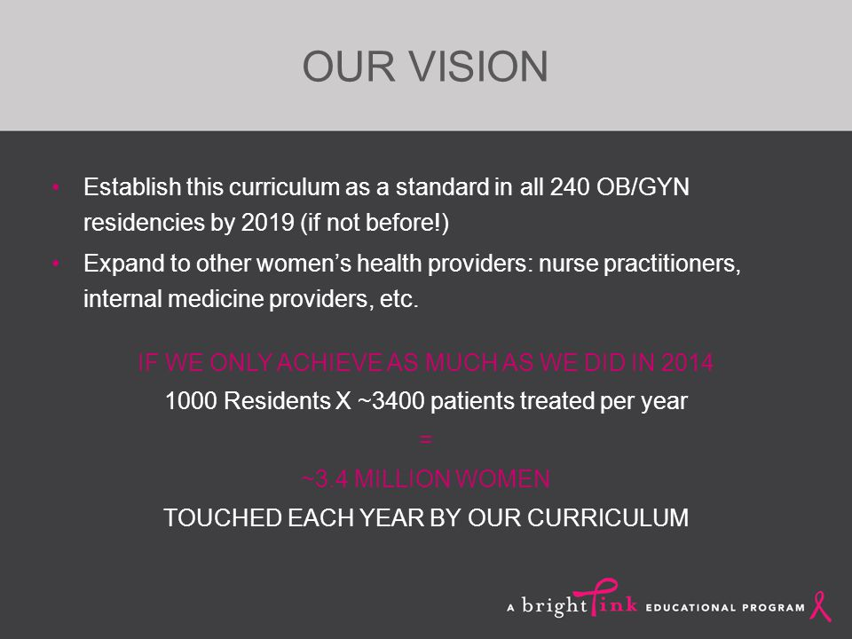 OUR VISION Establish this curriculum as a standard in all 240 OB/GYN residencies by 2019 (if not before!) Expand to other women's health providers: nurse practitioners, internal medicine providers, etc.
