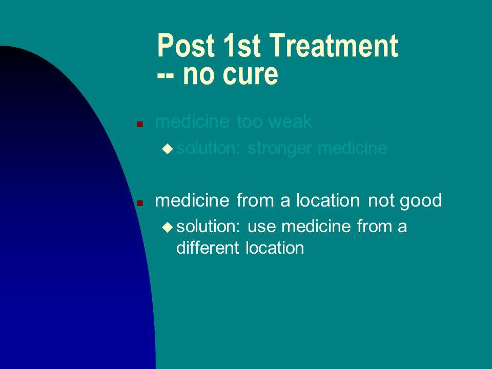 n medicine too weak u solution: stronger medicine