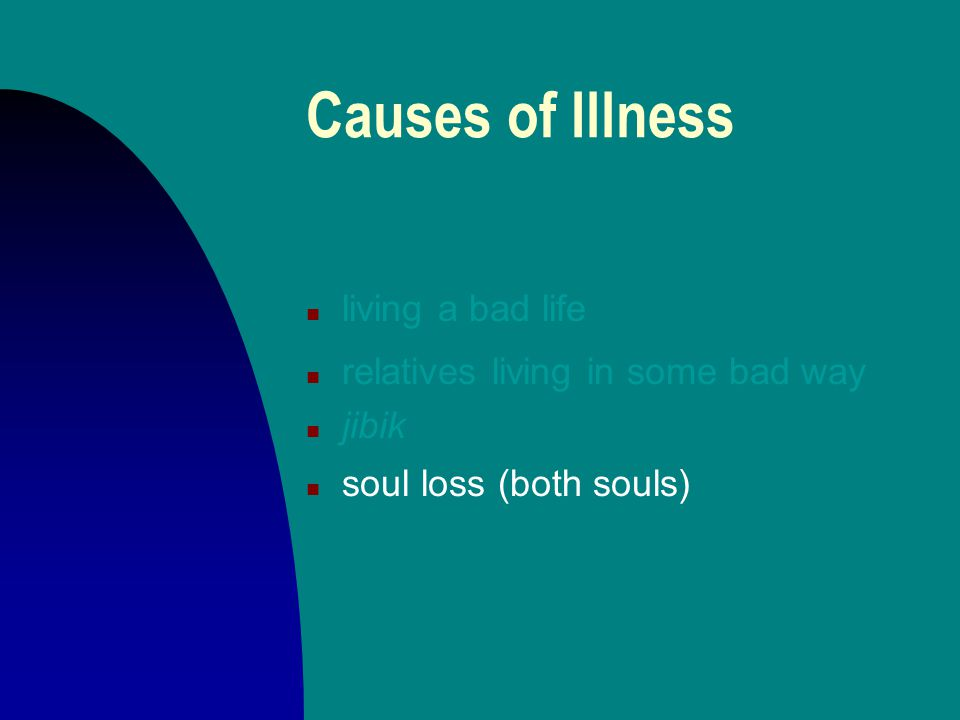 Causes of Illness n living a bad life n relatives living in some bad way n jibik