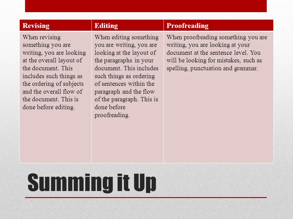Summing it Up RevisingEditingProofreading When revising something you are writing, you are looking at the overall layout of the document. This include