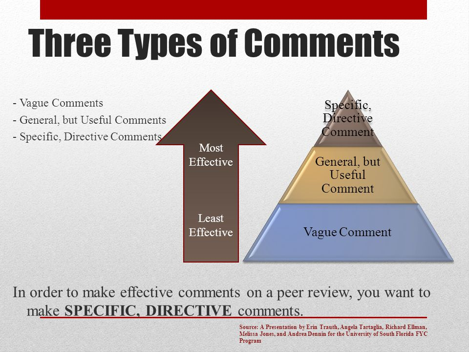 Three Types of Comments - Vague Comments - General, but Useful Comments - Specific, Directive Comments In order to make effective comments on a peer r
