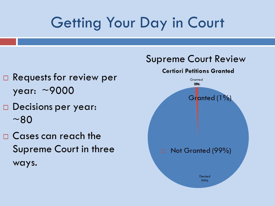 Getting Your Day in Court  Requests for review per year: ~9000  Decisions per year: ~80  Cases can reach the Supreme Court in three ways.