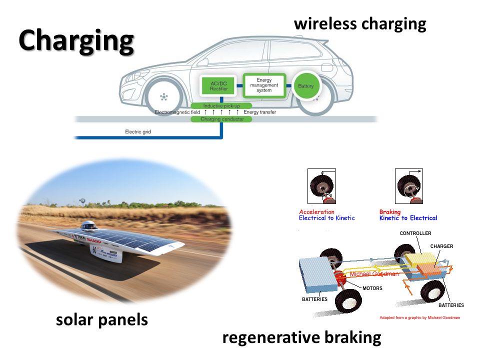 Charging wireless charging solar panels regenerative braking
