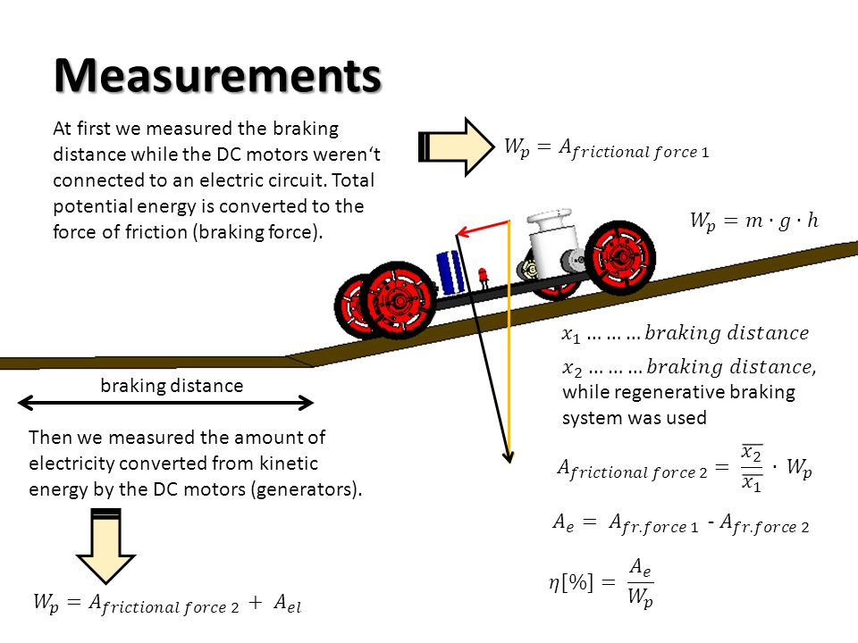 Results These results were obtained on the basis of length measurement and calculated potential energy.