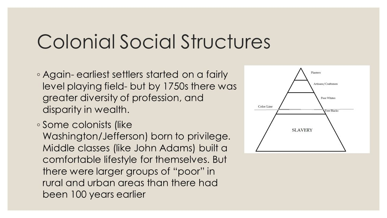 Colonial Social Structures ◦ Again- earliest settlers started on a fairly level playing field- but by 1750s there was greater diversity of profession,
