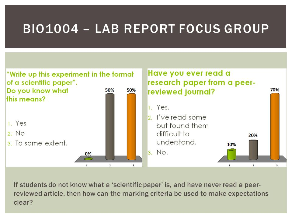 BIO1004 – LAB REPORT FOCUS GROUP If students do not know what a 'scientific paper' is, and have never read a peer- reviewed article, then how can the marking criteria be used to make expectations clear?