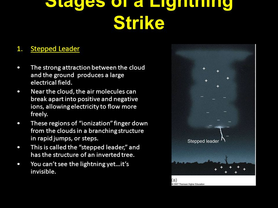 Stages of a Lightning Strike 1.Stepped Leader As the stepped leader gets closer to the ground, it draws the positive charge even stronger to its location.