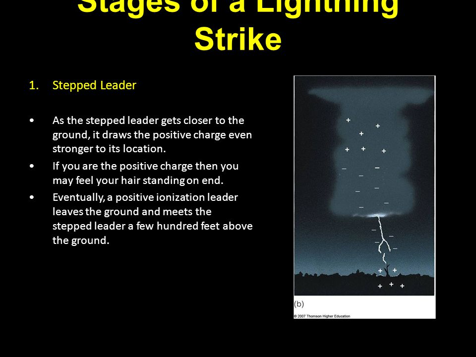 Stages of a Lightning Strike 2.Return Stroke When the ionization channel reaches the ground, it has broken the dam and charge rushes between the cloud and the ground.