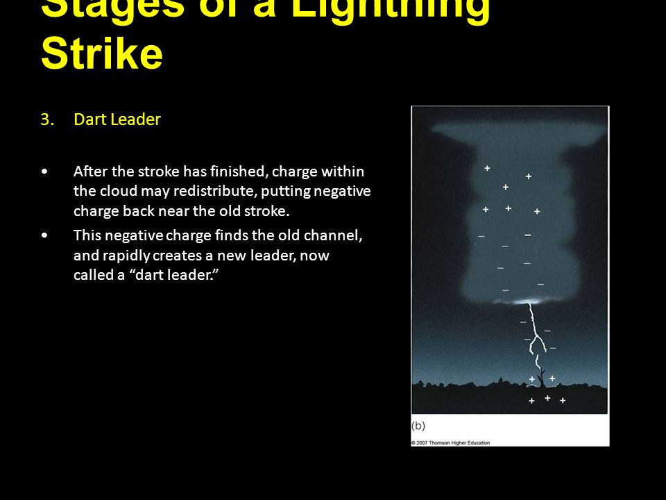 Stages of a Lightning Strike 3.Dart Leader After the stroke has finished, charge within the cloud may redistribute, putting negative charge back near the old stroke.