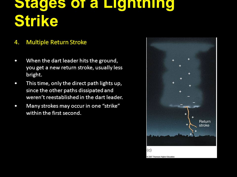 Stages of a Lightning Strike 4.Multiple Return Stroke When the dart leader hits the ground, you get a new return stroke, usually less bright.