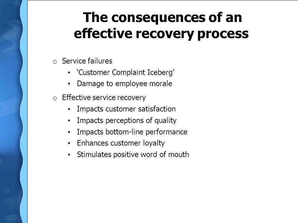 The Customer Complaint Iceberg Figure 10.2 (Source: based on TARP, 1979)
