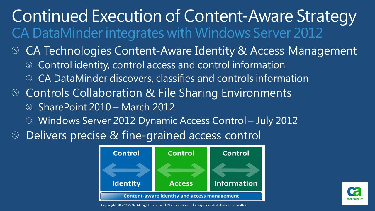 CA Technologies Content-Aware Identity & Access Management Control identity, control access and control information CA DataMinder discovers, classifies and controls information Controls Collaboration & File Sharing Environments SharePoint 2010 – March 2012 Windows Server 2012 Dynamic Access Control – July 2012 Delivers precise & fine-grained access control Copyright © 2012 CA.