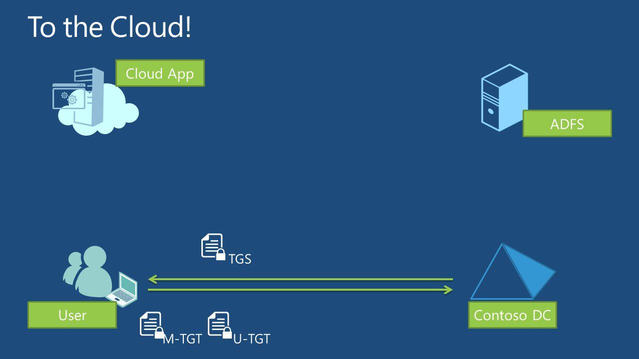 UserContoso DC M-TGT TGS U-TGT ADFS Cloud App