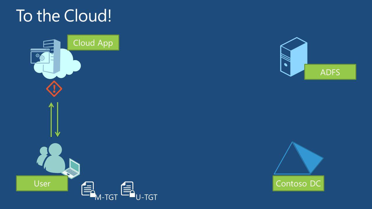 UserContoso DC M-TGTU-TGT ADFS Cloud App