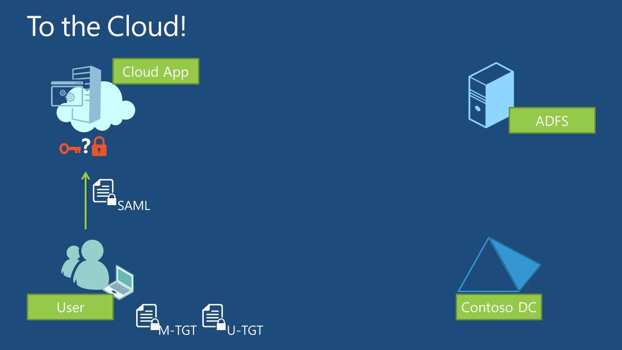 UserContoso DC M-TGT SAML U-TGT ADFS Cloud App ?