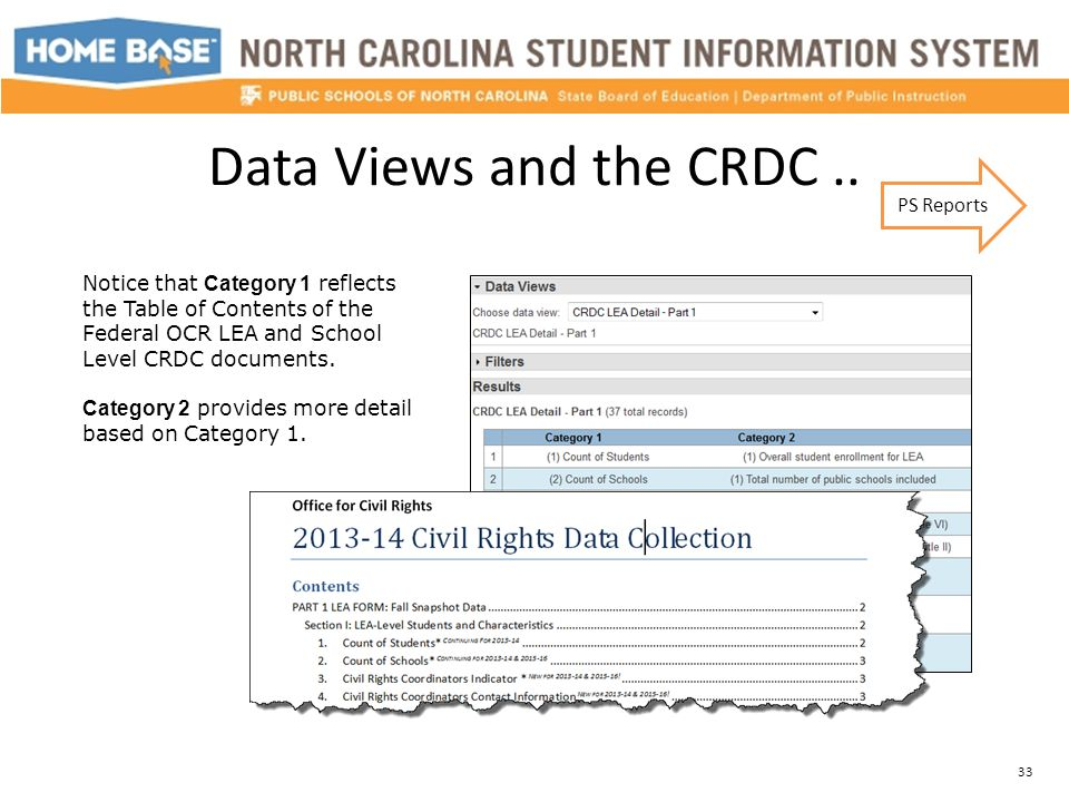 Data Views and the CRDC.. 33 PS Reports Notice that Category 1 reflects the Table of Contents of the Federal OCR LEA and School Level CRDC documents.