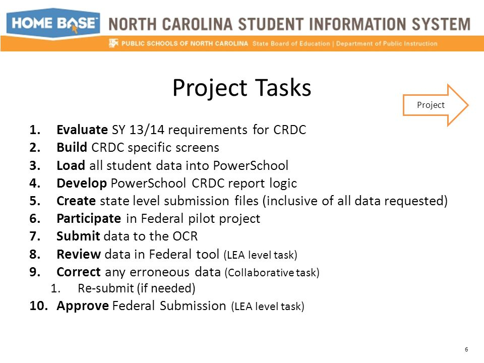 School CRDC Screen Start Screen > Select school > Setup > School> Civil Rights Data Collection (CRDC) 27 PS Setup Section Headers within the CRDC PowerSchool screens follow the Table of Contents in the Federal OCR document.