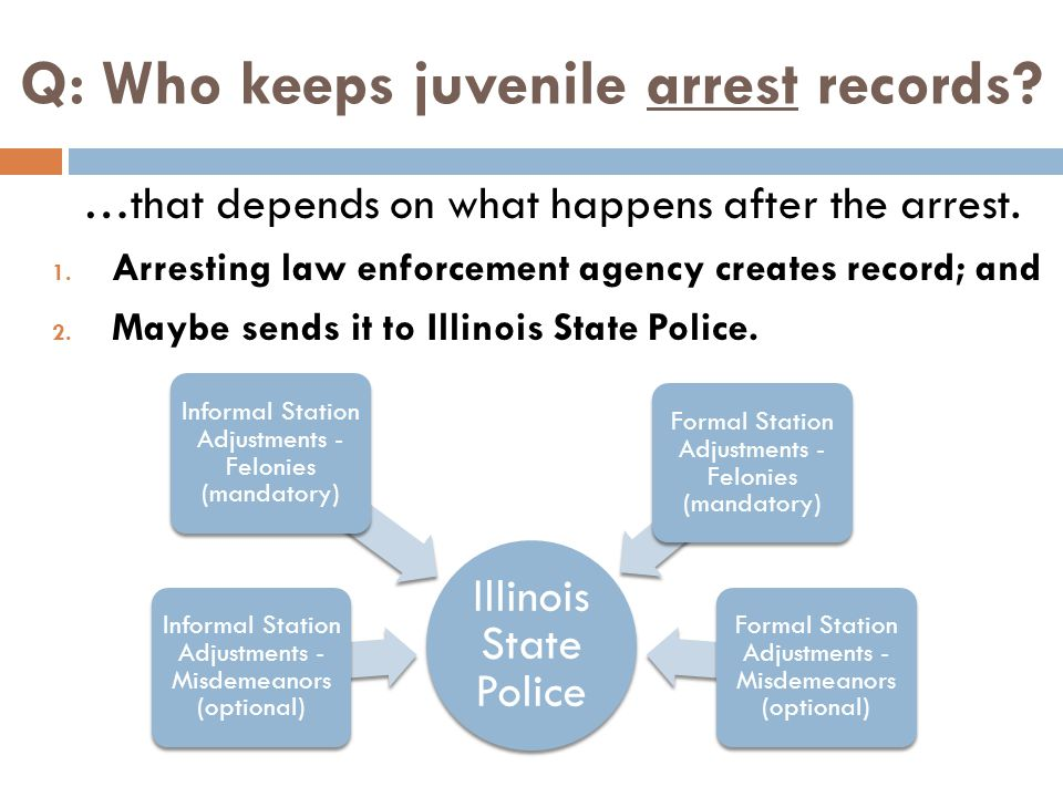 Q: Who keeps juvenile arrest records. …that depends on what happens after the arrest.