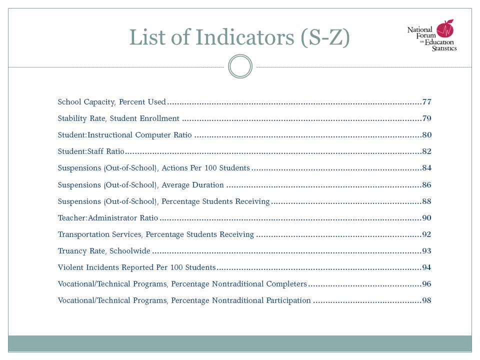 List of Indicators (S-Z)