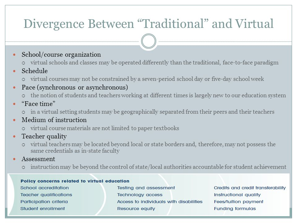 Divergence Between Traditional and Virtual School/course organization  virtual schools and classes may be operated differently than the traditional, face-to-face paradigm Schedule  virtual courses may not be constrained by a seven-period school day or five-day school week Pace (synchronous or asynchronous)  the notion of students and teachers working at different times is largely new to our education system Face time  in a virtual setting students may be geographically separated from their peers and their teachers Medium of instruction  virtual course materials are not limited to paper textbooks Teacher quality  virtual teachers may be located beyond local or state borders and, therefore, may not possess the same credentials as in-state faculty Assessment  instruction may be beyond the control of state/local authorities accountable for student achievement