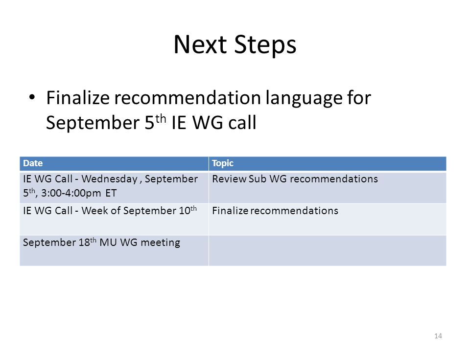 Next Steps Finalize recommendation language for September 5 th IE WG call DateTopic IE WG Call - Wednesday, September 5 th, 3:00-4:00pm ET Review Sub WG recommendations IE WG Call - Week of September 10 th Finalize recommendations September 18 th MU WG meeting 14