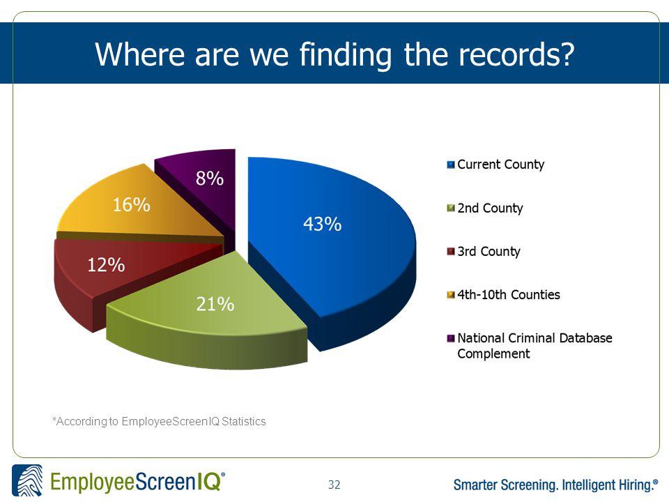 32 Where are we finding the records *According to EmployeeScreenIQ Statistics