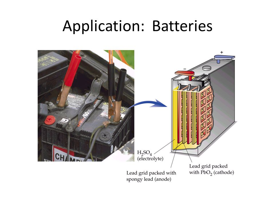 Application: Batteries
