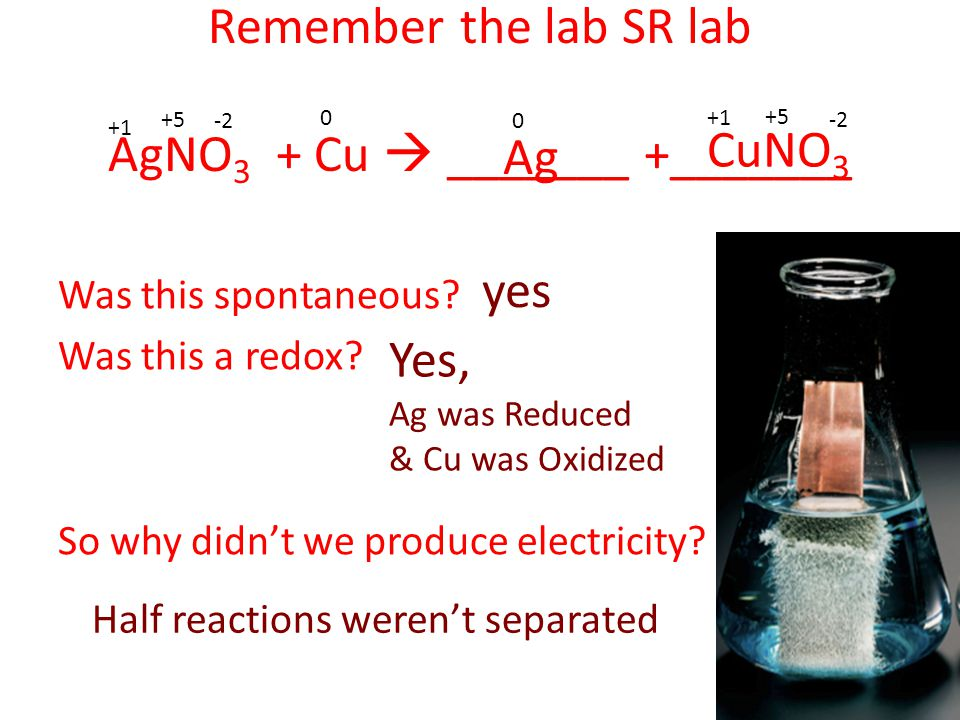 Remember the lab SR lab AgNO 3 + Cu  _______ +_______ Was this spontaneous.