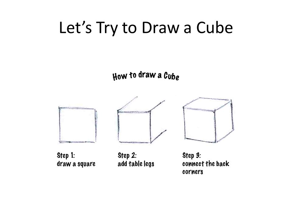 Let's Try to Draw a Cube