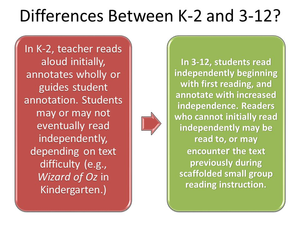 Differences Between K-2 and 3-12.