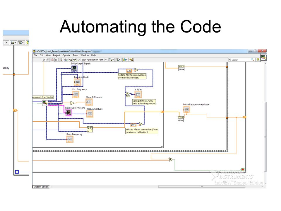 Automating the Code