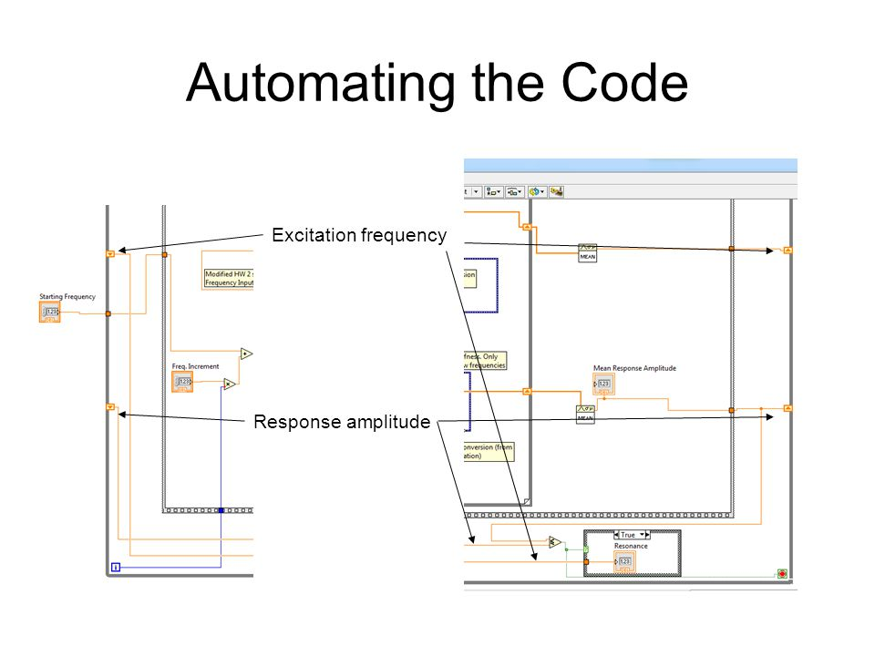 Automating the Code Excitation frequency Response amplitude
