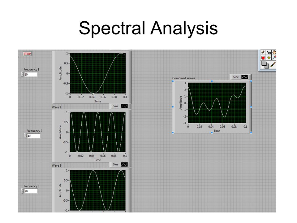 Automated Data Acquisition Flat Sequence (Programming> Structures> Flat Sequence) The flat sequence consists of a series of frames or actions that are executed sequentially.