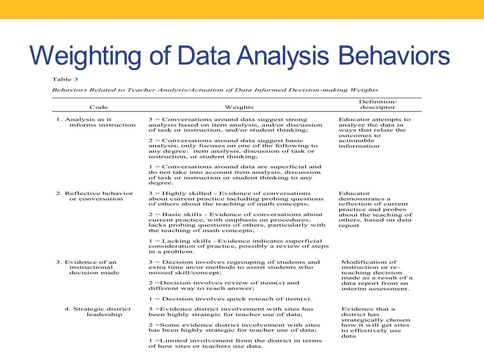Five Areas Impacting Analysis and Use of Data