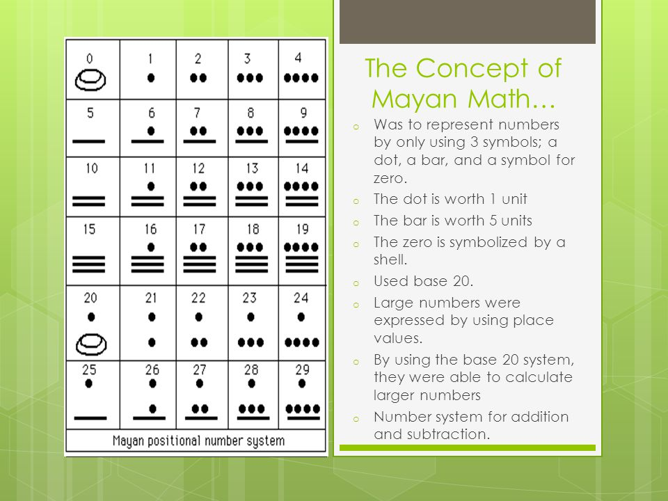 The Concept of Mayan Math… o Was to represent numbers by only using 3 symbols; a dot, a bar, and a symbol for zero.