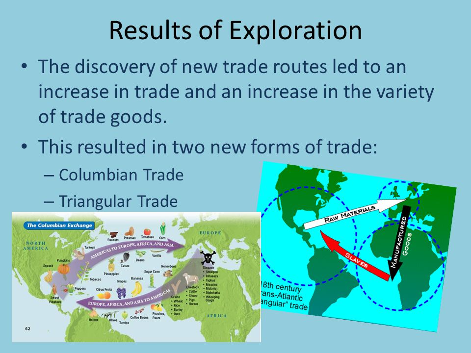 Results of Exploration The discovery of new trade routes led to an increase in trade and an increase in the variety of trade goods.