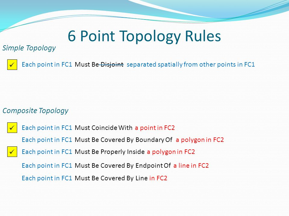 6 Point Topology Rules Composite Topology Must Coincide Witha point in FC2Each point in FC1 Must Be DisjointEach point in FC1------------ separated sp