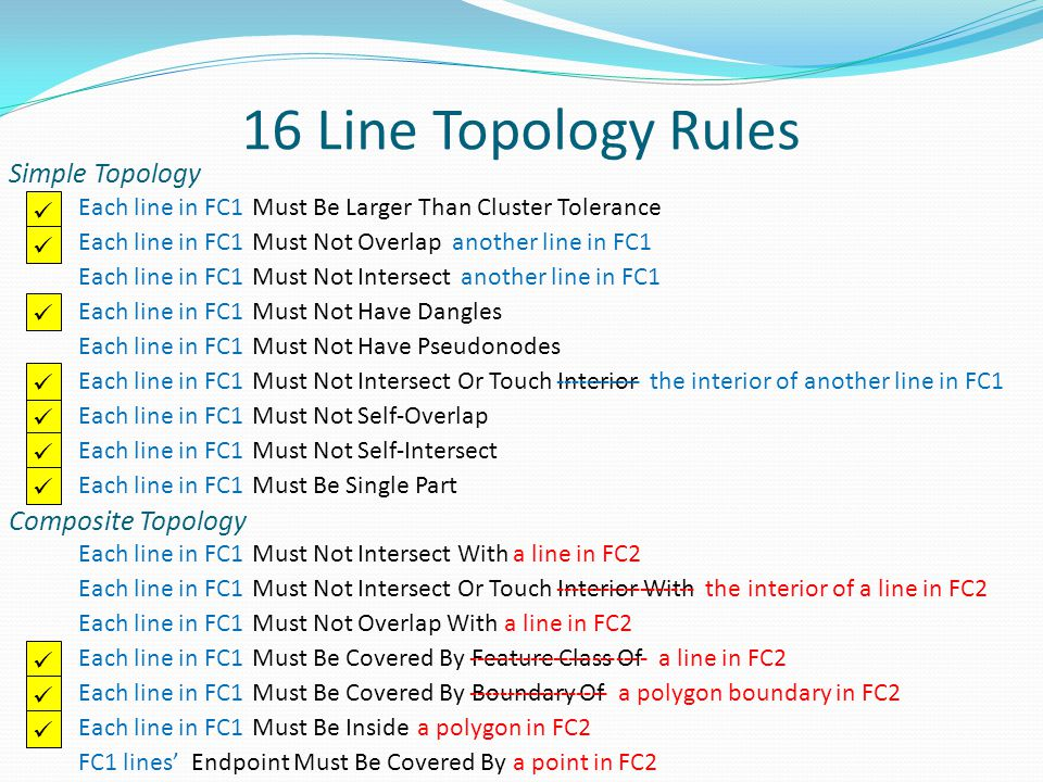16 Line Topology Rules Must Be Larger Than Cluster ToleranceEach line in FC1 Must Not Overlap Each line in FC1another line in FC1 Must Not IntersectEa