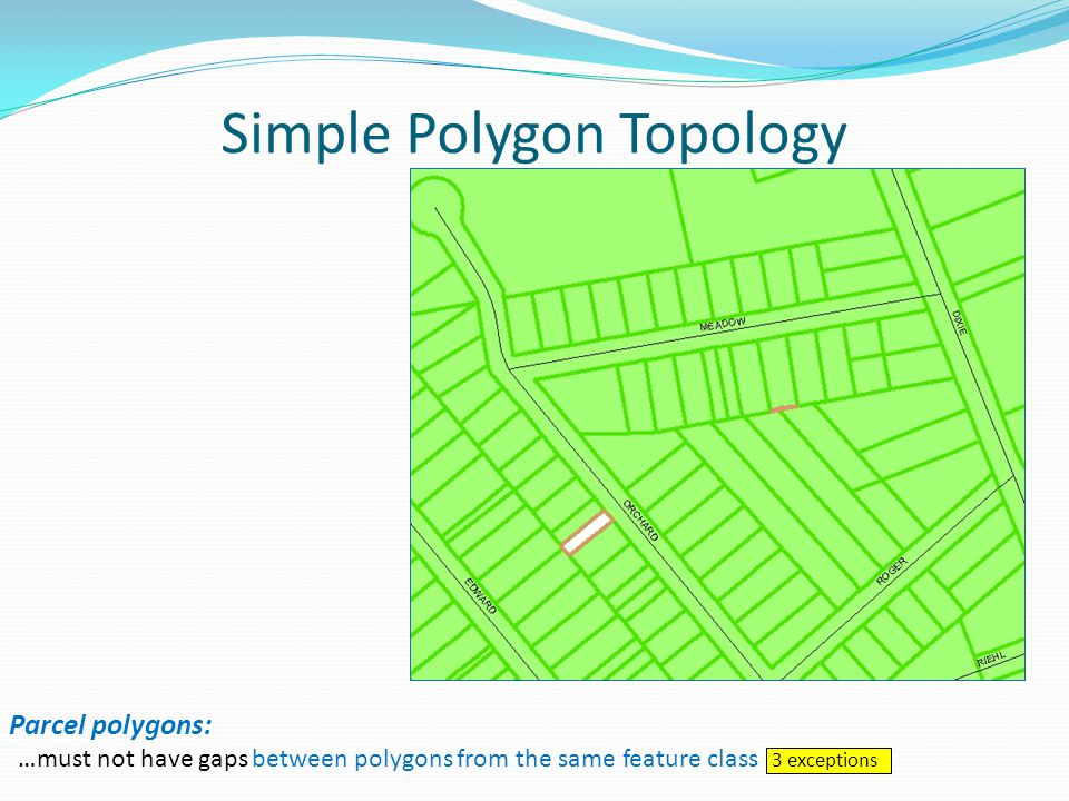Simple Polygon Topology Parcel polygons: …must not have gaps between polygons from the same feature class 3 exceptions