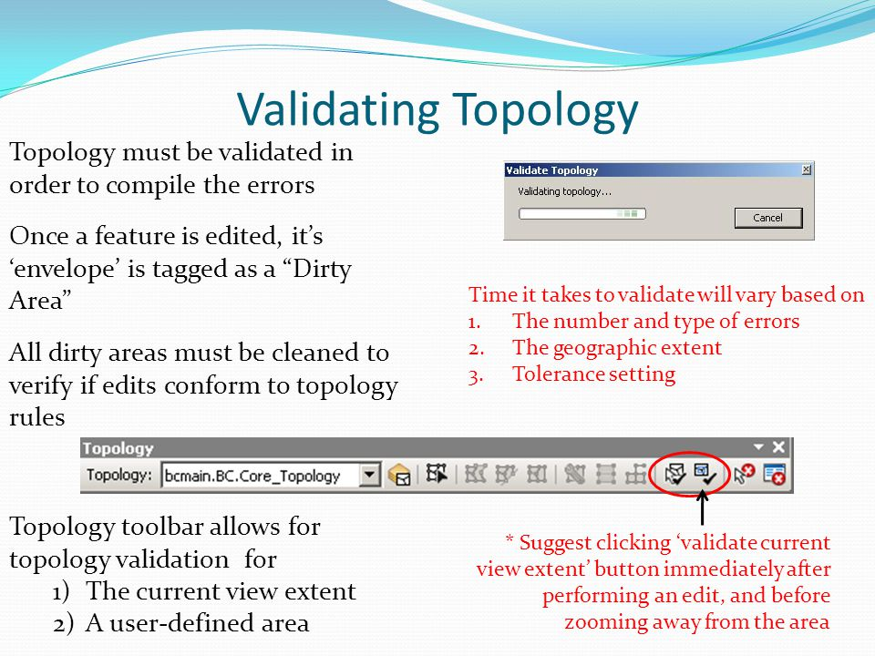 "Validating Topology Topology must be validated in order to compile the errors Once a feature is edited, it's 'envelope' is tagged as a ""Dirty Area"" To"